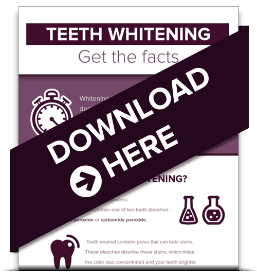 Preview of our FREE infographic download titled Teeth Whitening: Get the Facts